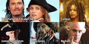 I personaggi che non saranno presenti nel quarto episodio.