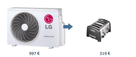 Un condizionatore inverter LG diventa un tostapane