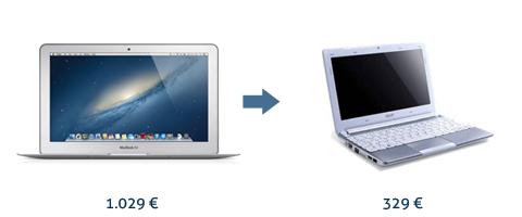 Un MacBook Air diventa un Acer Aspire