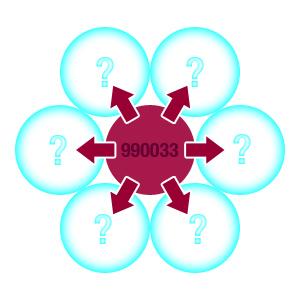 6 sfere