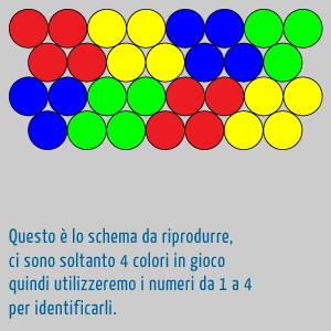 La posizione delle Sfere colorate sul primo Livello.